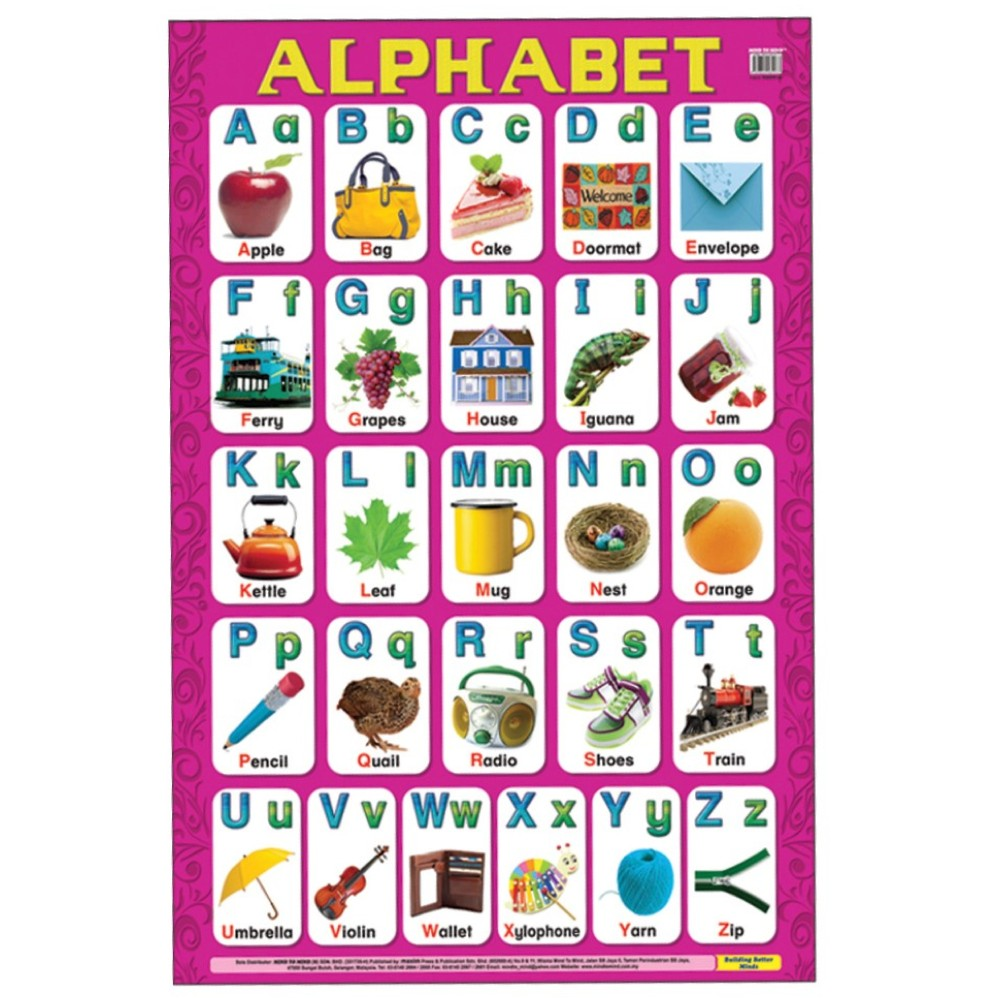 Educational Chart Alphabet (MM84977)
